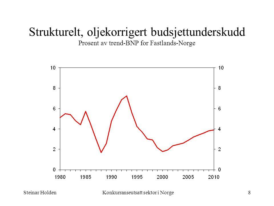 Steinar HoldenKonkurranseutsatt sektor i Norge19 Noen virkningsberegninger Økt privat sparing vil utsette reduksjonen i industrisysselsettingen – må øke fram mot 2020 – men deretter avta sterkere.