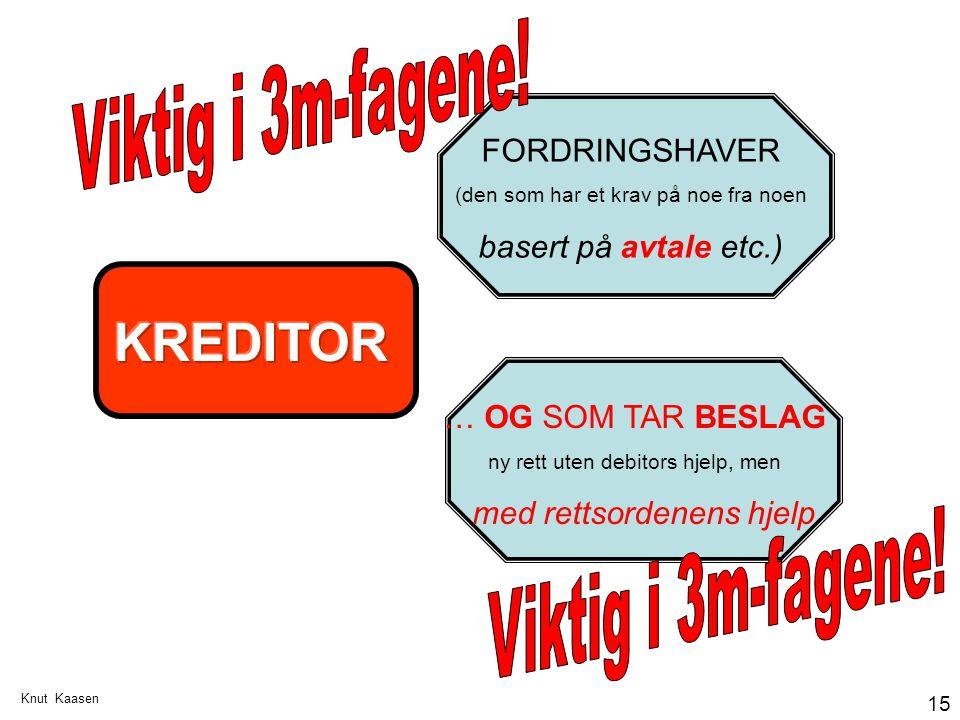 Knut Kaasen 15 FORDRINGSHAVER (den som har et krav på noe fra noen basert på avtale etc.) … OG SOM TAR BESLAG ny rett uten debitors hjelp, men med ret
