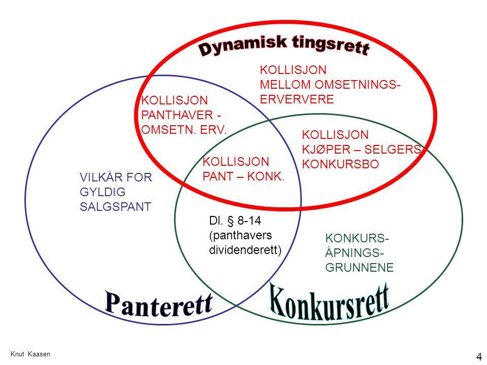 Knut Kaasen 4 KOLLISJON MELLOM OMSETNINGS- ERVERVERE KOLLISJON KJØPER – SELGERS KONKURSBO KOLLISJON PANTHAVER - OMSETN. ERV. KOLLISJON PANT – KONK. VI