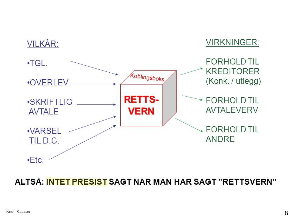 Knut Kaasen 8 RETTS-VERNRETTS-VERN Koblingsboks VILKÅR: TGL. OVERLEV. SKRIFTLIG AVTALE VARSEL TIL D.C. Etc. VIRKNINGER: FORHOLD TIL KREDITORER (Konk.