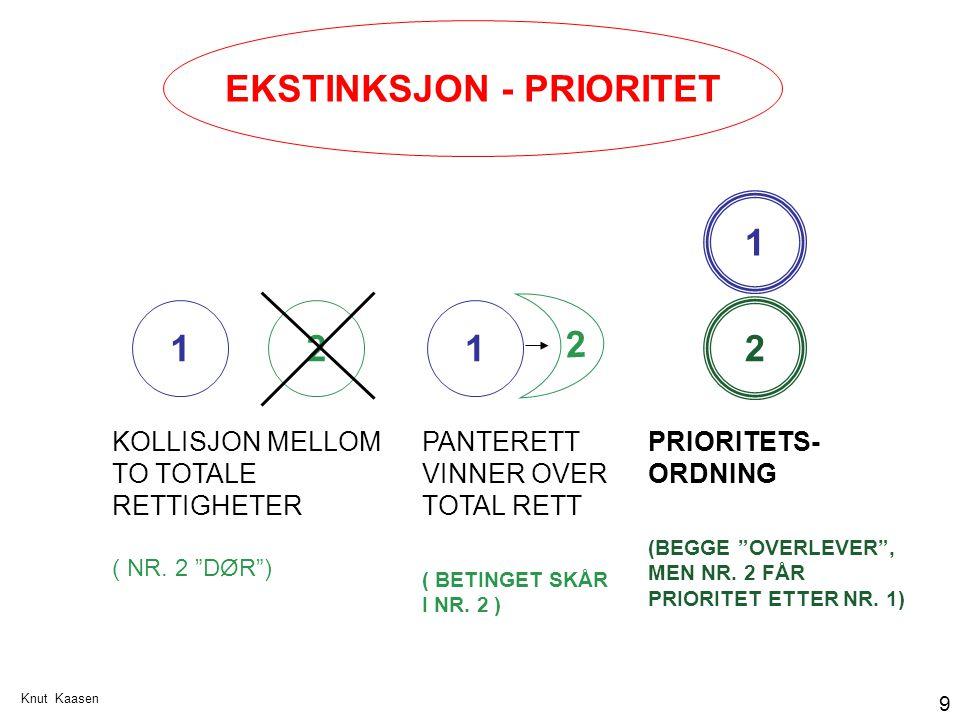 """Knut Kaasen 9 EKSTINKSJON - PRIORITET 12 KOLLISJON MELLOM TO TOTALE RETTIGHETER ( NR. 2 """"DØR"""") 1 2 PANTERETT VINNER OVER TOTAL RETT ( BETINGET SKÅR I"""