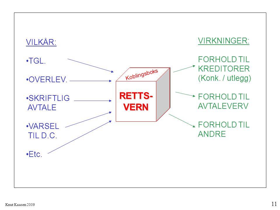 Knut Kaasen 2009 11 RETTS-VERNRETTS-VERN Koblingsboks VILKÅR: TGL. OVERLEV. SKRIFTLIG AVTALE VARSEL TIL D.C. Etc. VIRKNINGER: FORHOLD TIL KREDITORER (
