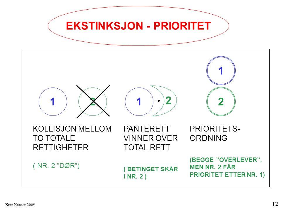 """Knut Kaasen 2009 12 EKSTINKSJON - PRIORITET 12 KOLLISJON MELLOM TO TOTALE RETTIGHETER ( NR. 2 """"DØR"""") 1 2 PANTERETT VINNER OVER TOTAL RETT ( BETINGET S"""