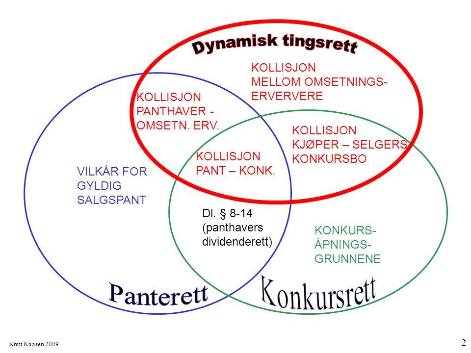 Knut Kaasen 2009 2 KOLLISJON MELLOM OMSETNINGS- ERVERVERE KOLLISJON KJØPER – SELGERS KONKURSBO KOLLISJON PANTHAVER - OMSETN. ERV. KOLLISJON PANT – KON