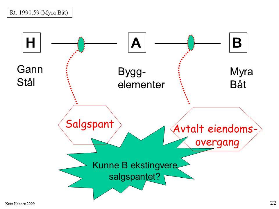 Knut Kaasen 2009 22 Avtalt eiendoms- overgang HBA Gann Stål Myra Båt Bygg- elementer Salgspant Rt. 1990.59 (Myra Båt) Kunne B ekstingvere salgspantet?