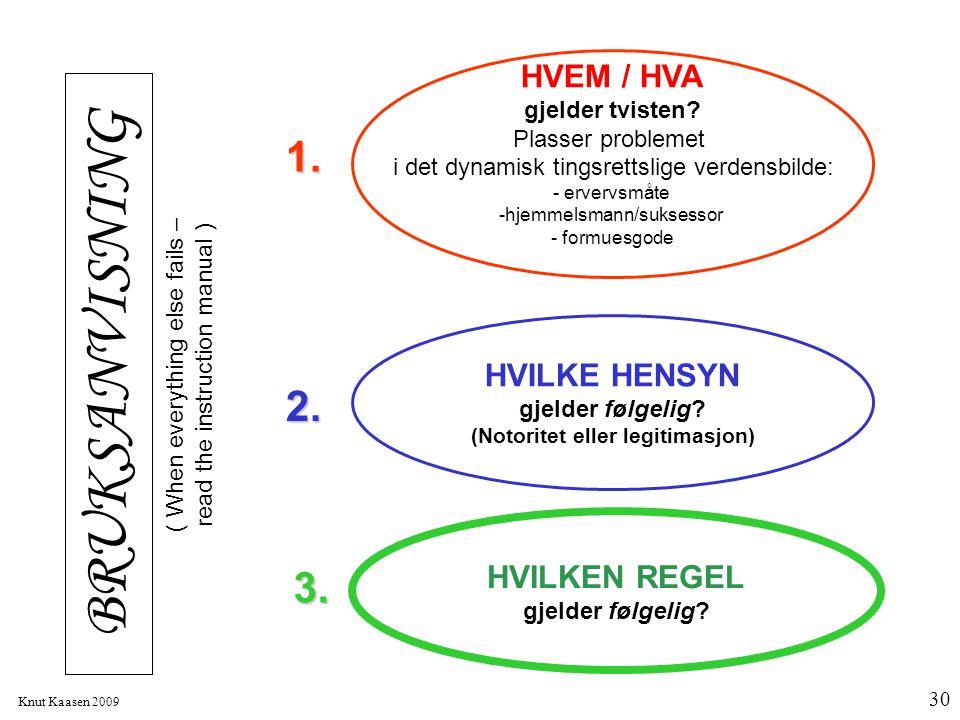 Knut Kaasen 2009 30 HVEM / HVA gjelder tvisten? Plasser problemet i det dynamisk tingsrettslige verdensbilde: - ervervsmåte -hjemmelsmann/suksessor -