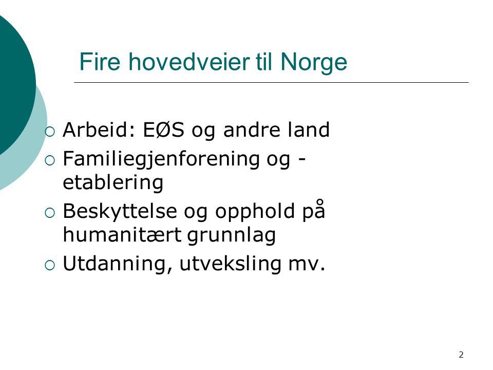 Innvandring til Norge etter innvandringsgrunn 1990–2010