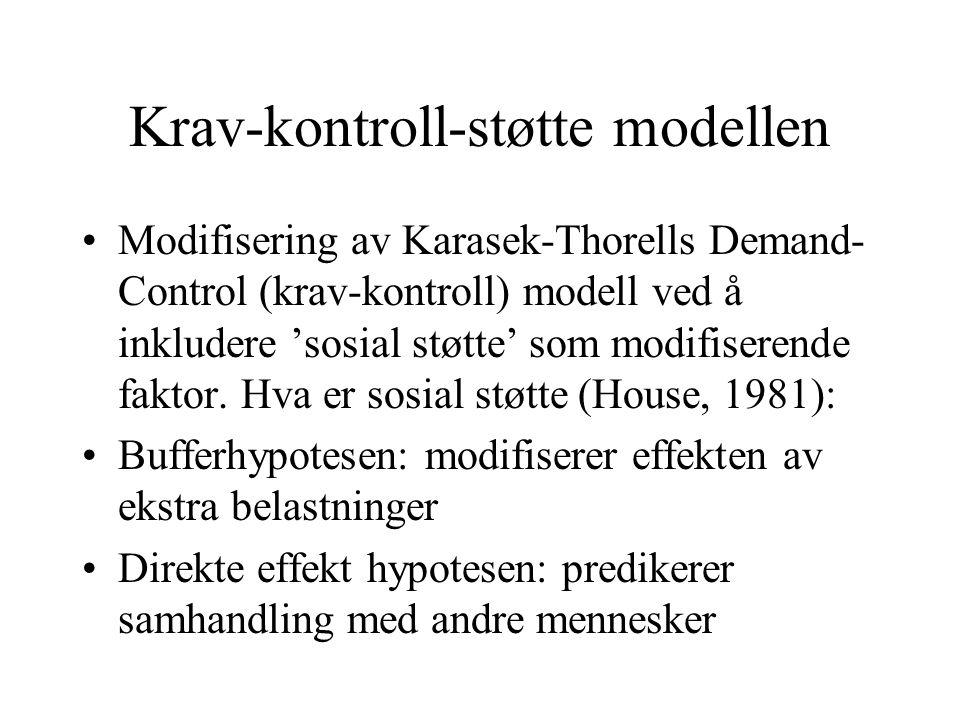 Krav-kontroll-støtte modellen Modifisering av Karasek-Thorells Demand- Control (krav-kontroll) modell ved å inkludere 'sosial støtte' som modifiserende faktor.