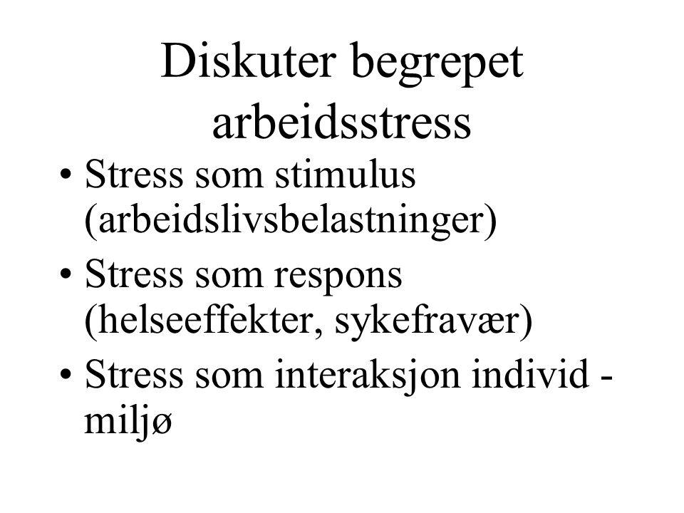 Diskuter begrepet arbeidsstress Stress som stimulus (arbeidslivsbelastninger) Stress som respons (helseeffekter, sykefravær) Stress som interaksjon individ - miljø