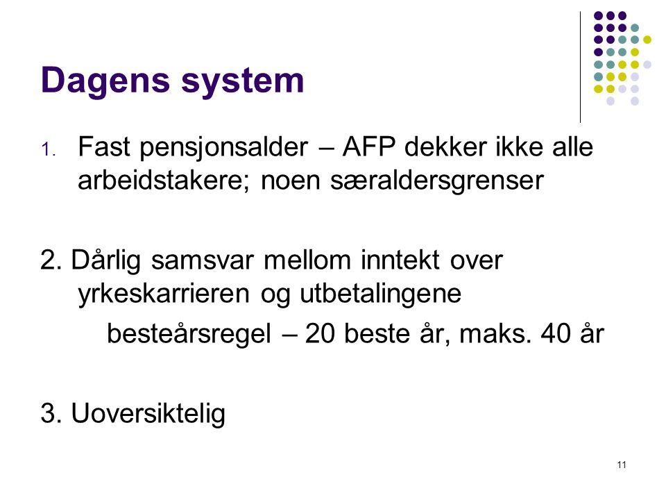 Dagens system 1. Fast pensjonsalder – AFP dekker ikke alle arbeidstakere; noen særaldersgrenser 2.