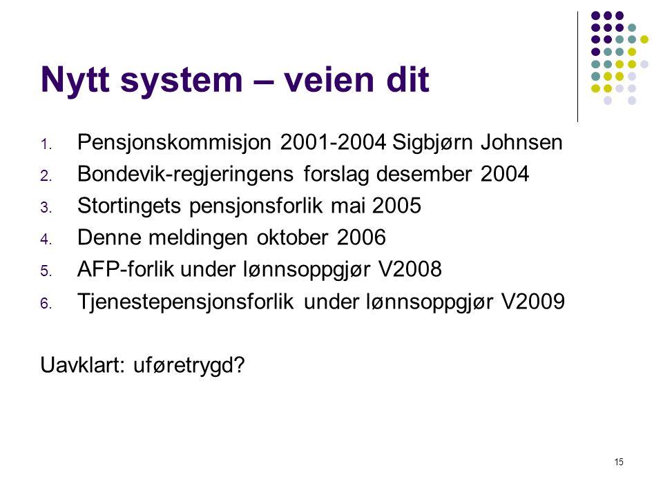 Nytt system – veien dit 1. Pensjonskommisjon 2001-2004 Sigbjørn Johnsen 2.