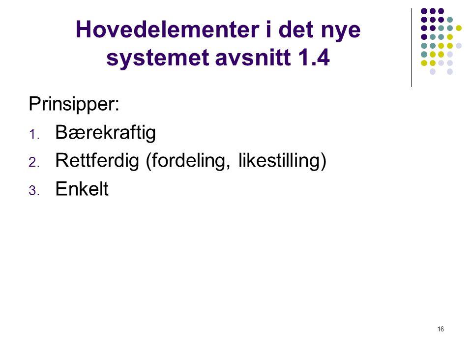 Hovedelementer i det nye systemet avsnitt 1.4 Prinsipper: 1.
