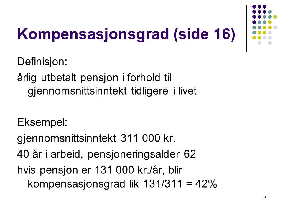 Kompensasjonsgrad (side 16) Definisjon: årlig utbetalt pensjon i forhold til gjennomsnittsinntekt tidligere i livet Eksempel: gjennomsnittsinntekt 311 000 kr.