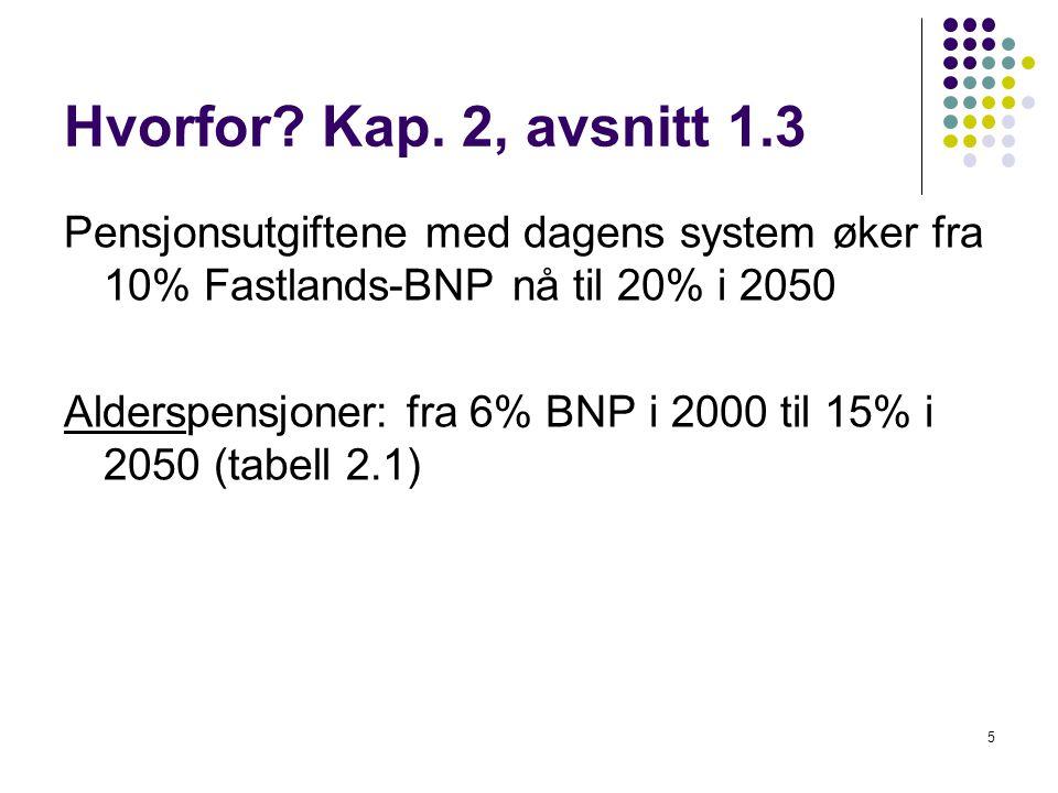 Hvorfor? Kap. 2, avsnitt 1.3 Pensjonsutgiftene med dagens system øker fra 10% Fastlands-BNP nå til 20% i 2050 Alderspensjoner: fra 6% BNP i 2000 til 1