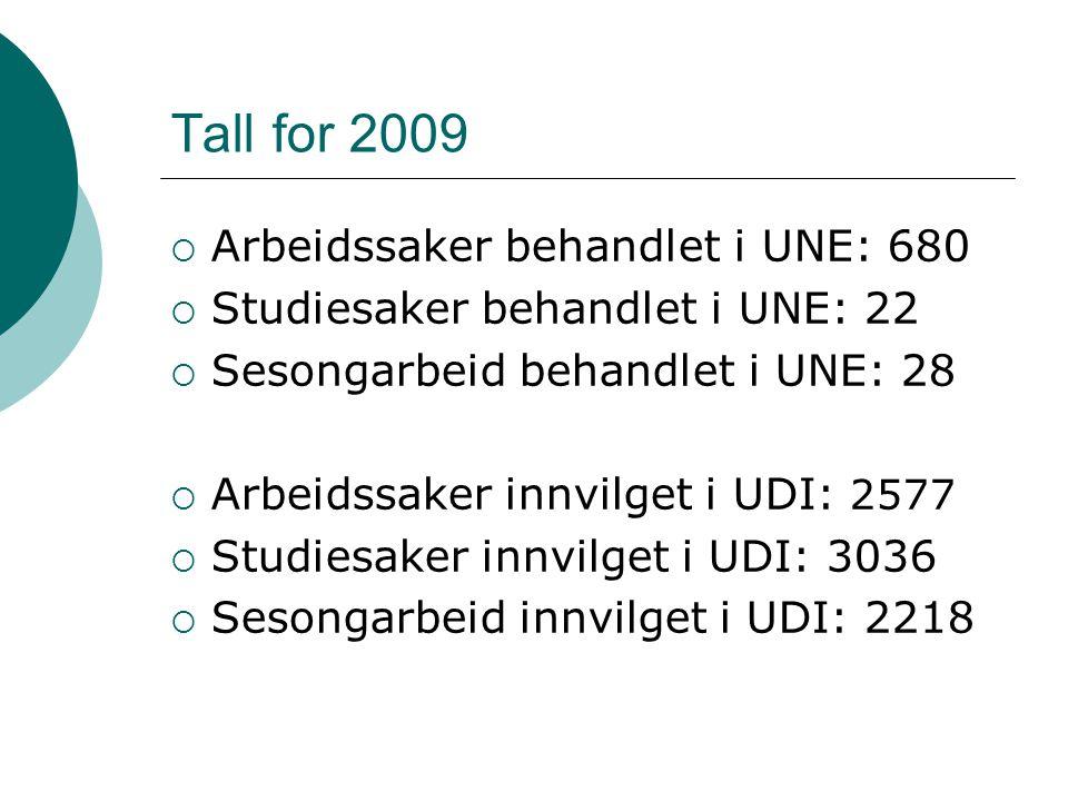 Tall for 2009  Arbeidssaker behandlet i UNE: 680  Studiesaker behandlet i UNE: 22  Sesongarbeid behandlet i UNE: 28  Arbeidssaker innvilget i UDI: