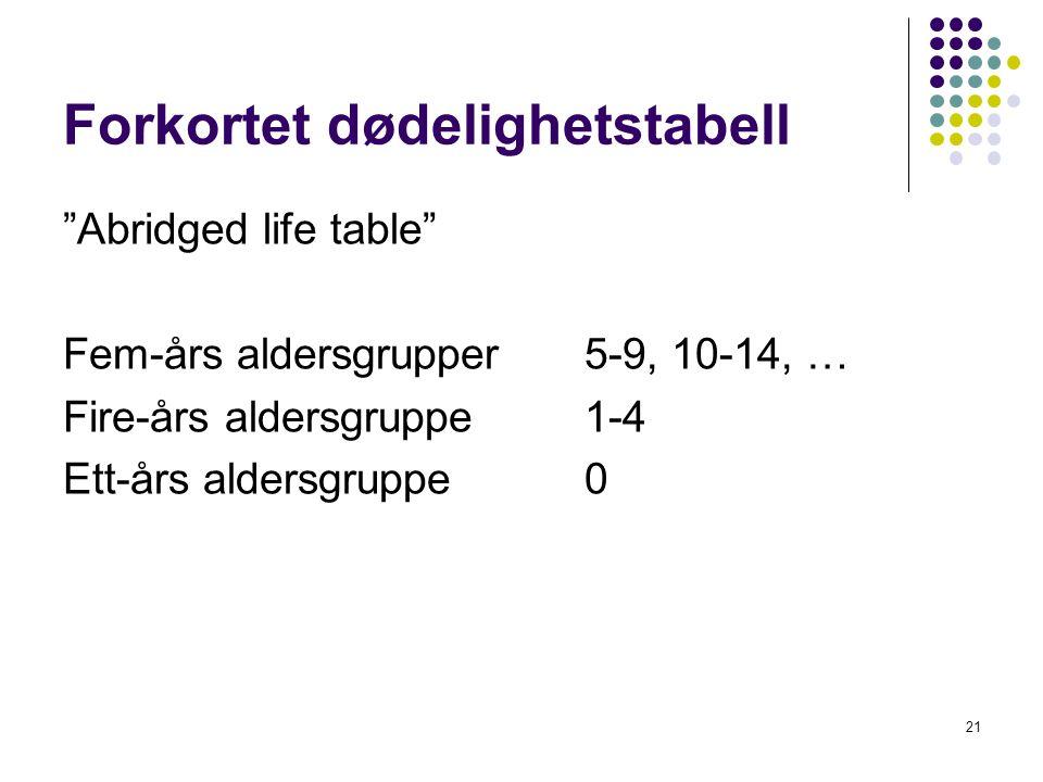 """21 Forkortet dødelighetstabell """"Abridged life table"""" Fem-års aldersgrupper 5-9, 10-14, … Fire-års aldersgruppe1-4 Ett-års aldersgruppe 0"""