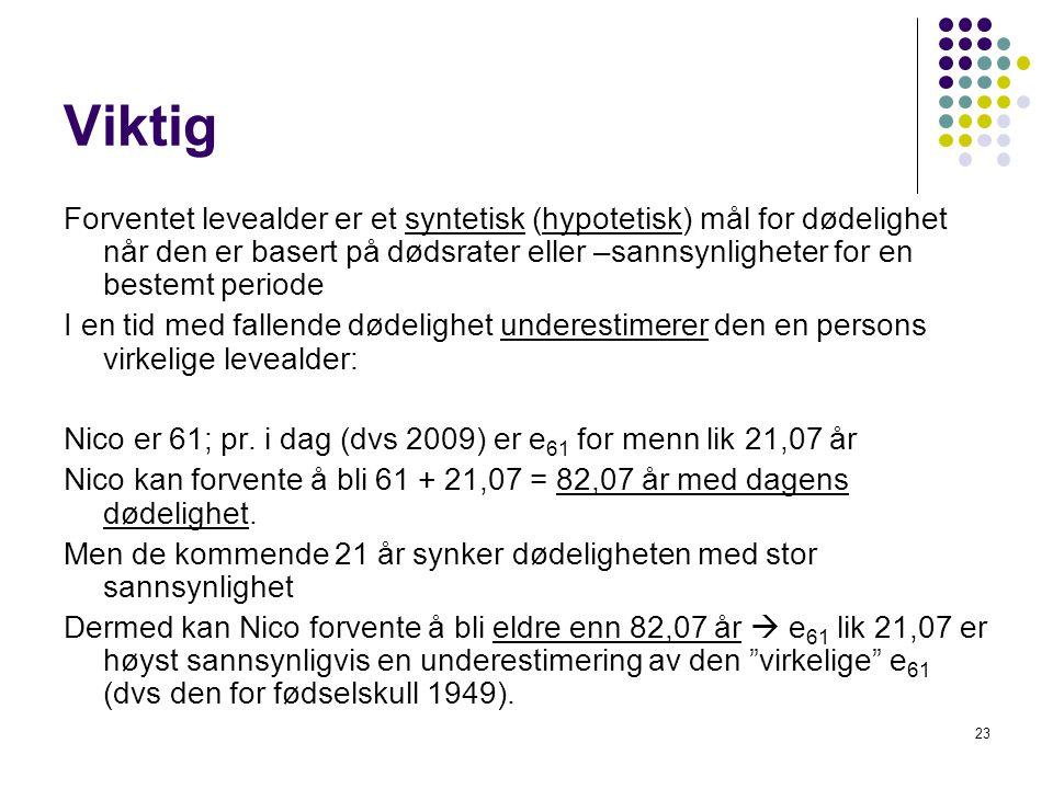 23 Viktig Forventet levealder er et syntetisk (hypotetisk) mål for dødelighet når den er basert på dødsrater eller –sannsynligheter for en bestemt per