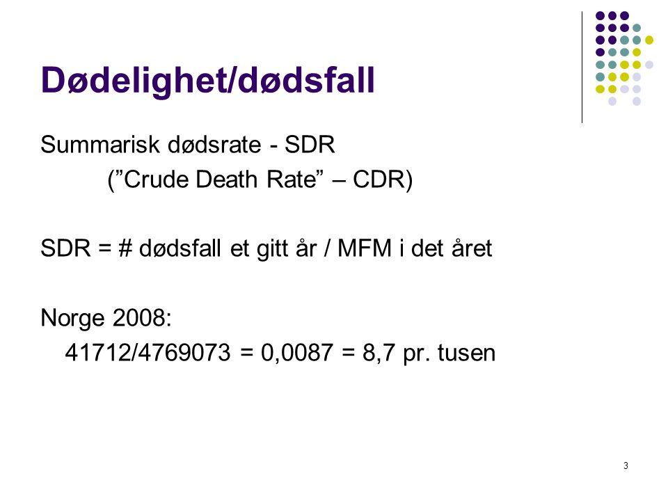 """3 Dødelighet/dødsfall Summarisk dødsrate - SDR (""""Crude Death Rate"""" – CDR) SDR = # dødsfall et gitt år / MFM i det året Norge 2008: 41712/4769073 = 0,0"""