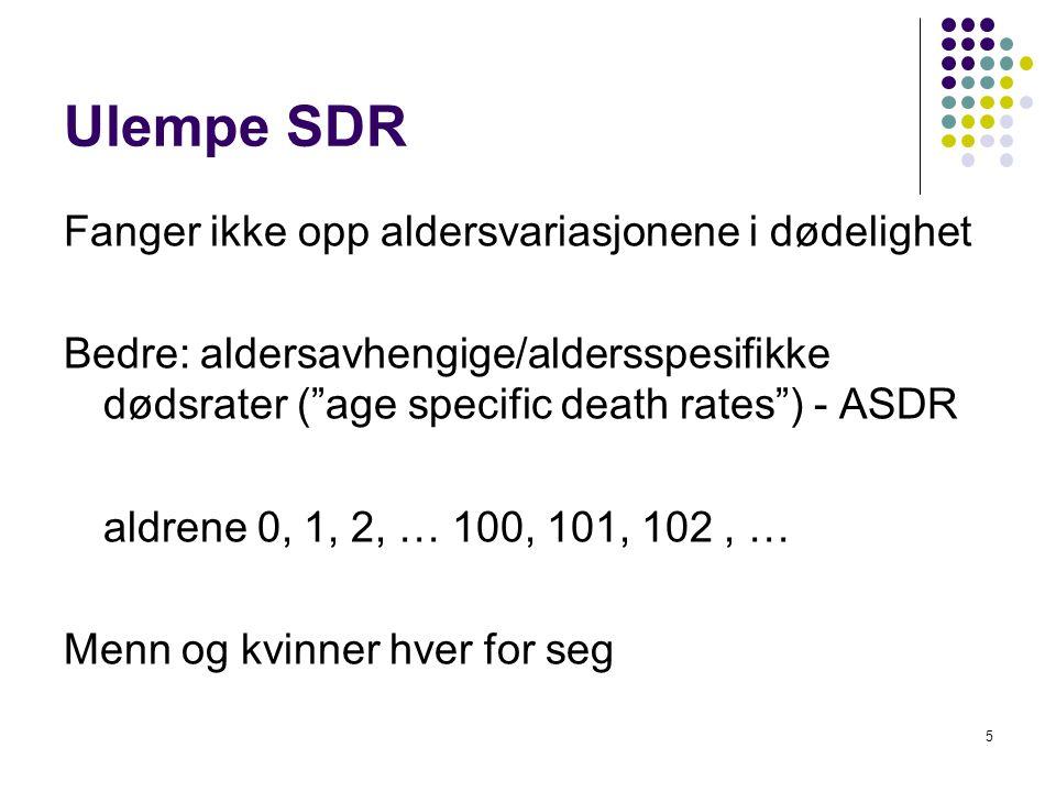 """5 Ulempe SDR Fanger ikke opp aldersvariasjonene i dødelighet Bedre: aldersavhengige/aldersspesifikke dødsrater (""""age specific death rates"""") - ASDR ald"""