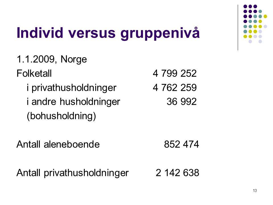 13 Individ versus gruppenivå 1.1.2009, Norge Folketall 4 799 252 i privathusholdninger4 762 259 i andre husholdninger 36 992 (bohusholdning) Antall al