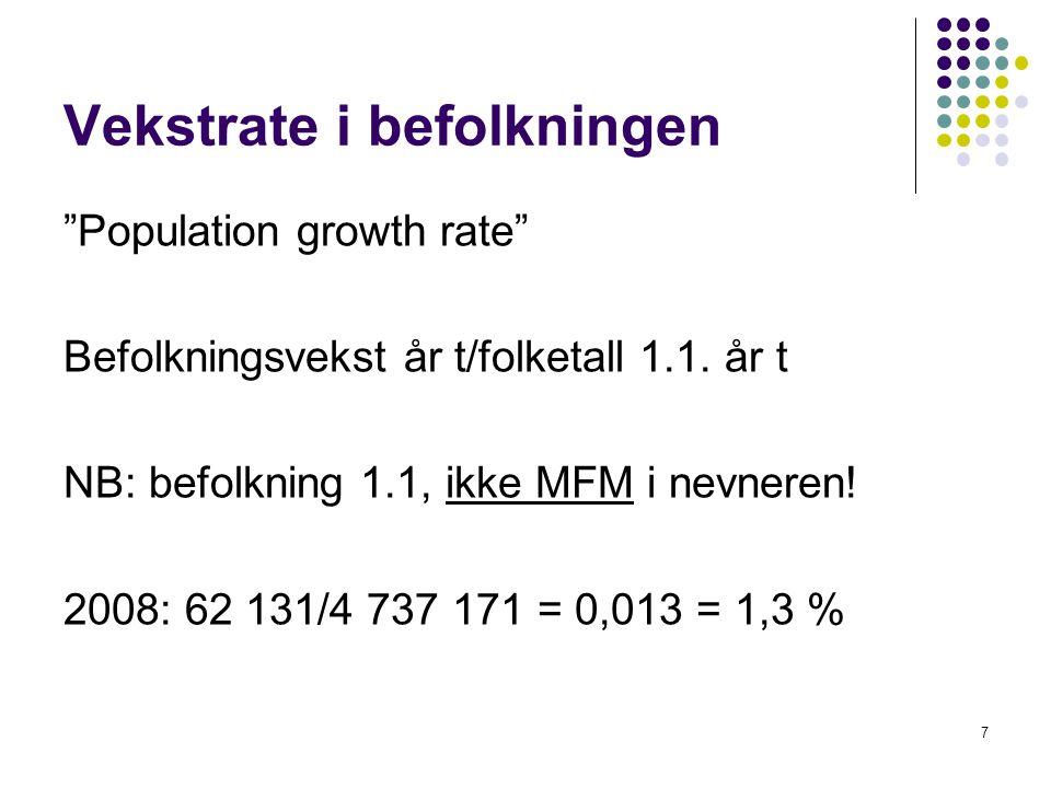 8 Fordoblingstid doubling time Antall år det tar før en befolkning er dobbelt så stor, gitt en konstant årlig vekstrate Lettere å tolke enn årlig vekstrate Vekstrate (%)fordoblingstid (år) 170 235 r70/r Norge 2008: 70/1,3 = 53,37 år