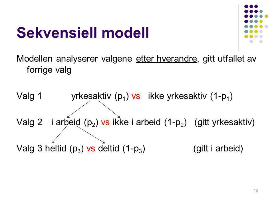 Sekvensiell modell Modellen analyserer valgene etter hverandre, gitt utfallet av forrige valg Valg 1yrkesaktiv (p 1 ) vs ikke yrkesaktiv (1-p 1 ) Valg 2 i arbeid (p 2 ) vs ikke i arbeid (1-p 2 ) (gitt yrkesaktiv) Valg 3 heltid (p 3 ) vs deltid (1-p 3 ) (gitt i arbeid) 10