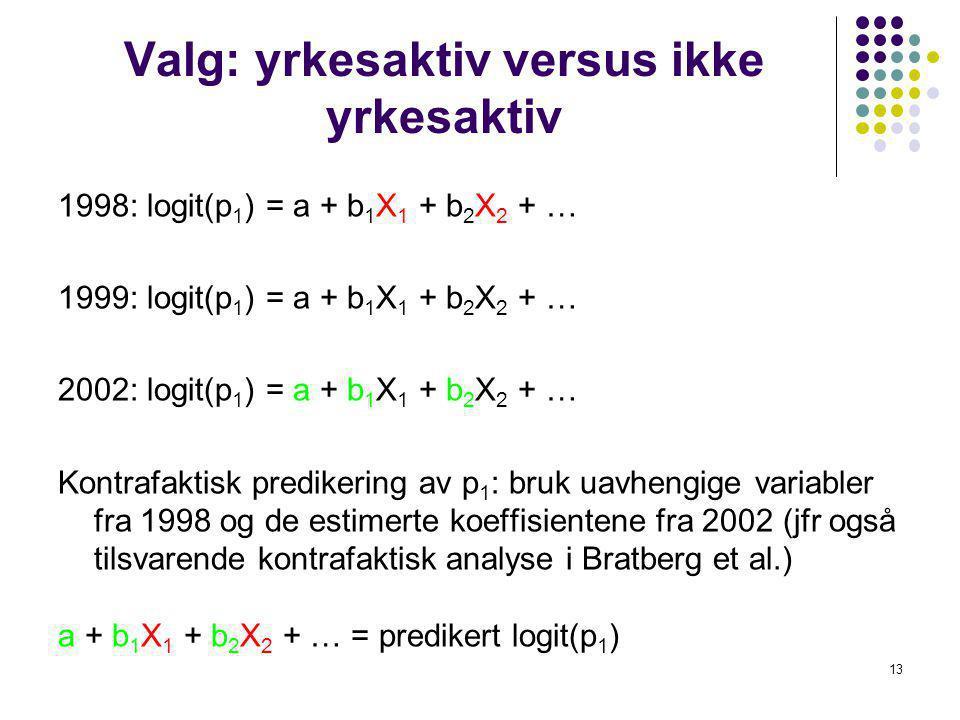 Valg: yrkesaktiv versus ikke yrkesaktiv 1998: logit(p 1 ) = a + b 1 X 1 + b 2 X 2 + … 1999: logit(p 1 ) = a + b 1 X 1 + b 2 X 2 + … 2002: logit(p 1 ) = a + b 1 X 1 + b 2 X 2 + … Kontrafaktisk predikering av p 1 : bruk uavhengige variabler fra 1998 og de estimerte koeffisientene fra 2002 (jfr også tilsvarende kontrafaktisk analyse i Bratberg et al.) a + b 1 X 1 + b 2 X 2 + … = predikert logit(p 1 ) 13