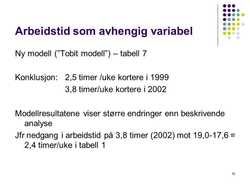 Arbeidstid som avhengig variabel Ny modell ( Tobit modell ) – tabell 7 Konklusjon:2,5 timer /uke kortere i 1999 3,8 timer/uke kortere i 2002 Modellresultatene viser større endringer enn beskrivende analyse Jfr nedgang i arbeidstid på 3,8 timer (2002) mot 19,0-17,6 = 2,4 timer/uke i tabell 1 16