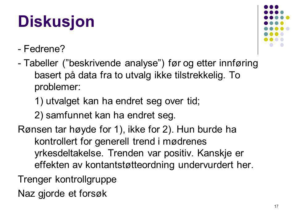 Diskusjon - Fedrene.