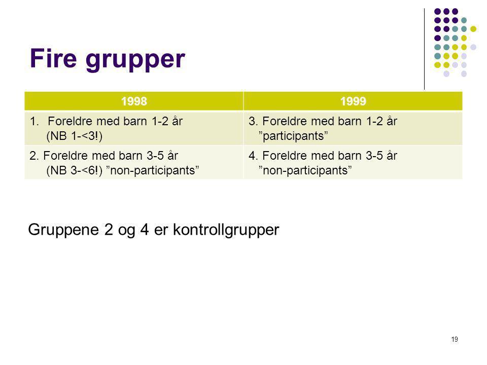 Fire grupper 19981999 1.Foreldre med barn 1-2 år (NB 1-<3!) 3.