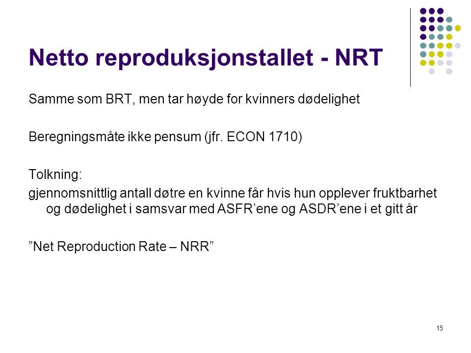 15 Netto reproduksjonstallet - NRT Samme som BRT, men tar høyde for kvinners dødelighet Beregningsmåte ikke pensum (jfr.