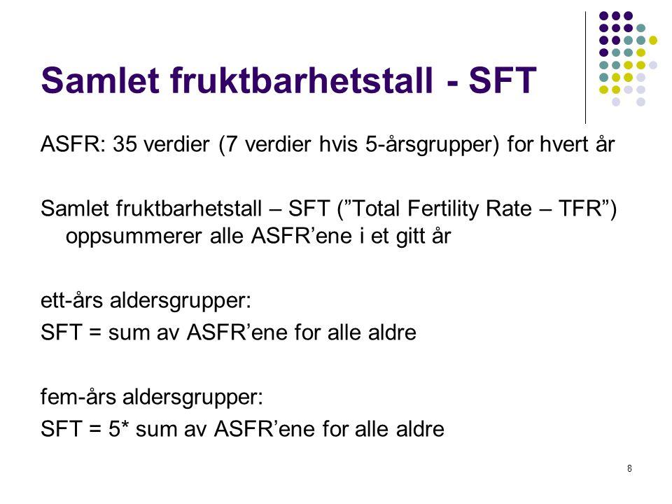 8 Samlet fruktbarhetstall - SFT ASFR: 35 verdier (7 verdier hvis 5-årsgrupper) for hvert år Samlet fruktbarhetstall – SFT ( Total Fertility Rate – TFR ) oppsummerer alle ASFR'ene i et gitt år ett-års aldersgrupper: SFT = sum av ASFR'ene for alle aldre fem-års aldersgrupper: SFT = 5* sum av ASFR'ene for alle aldre