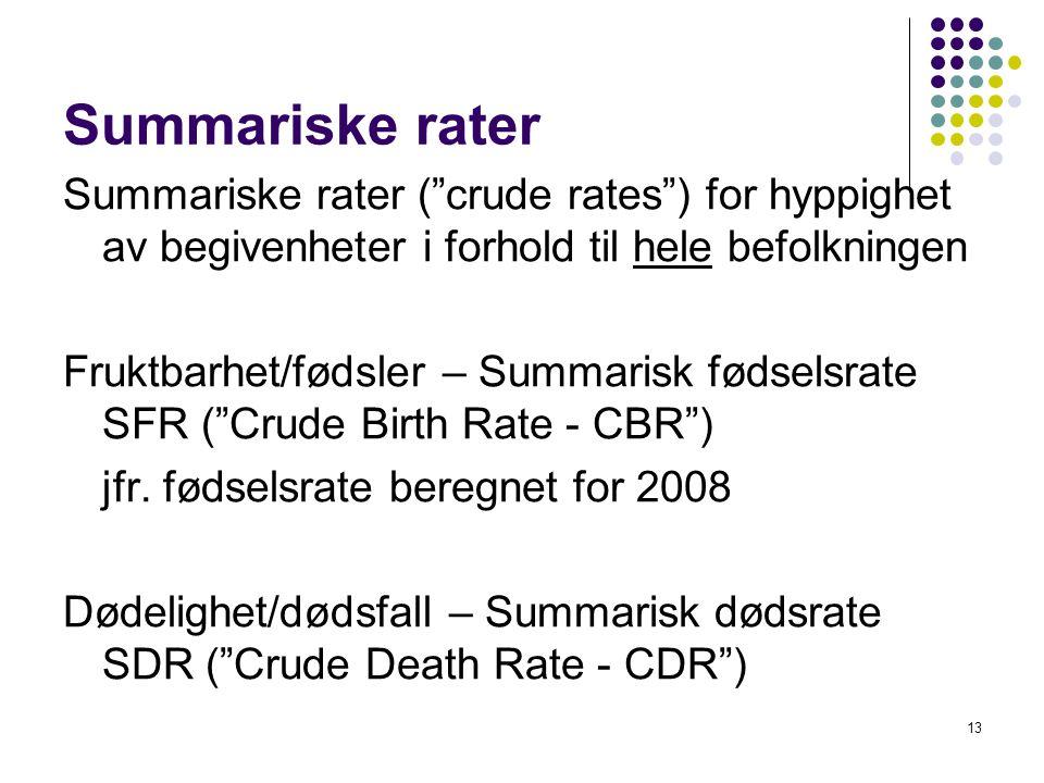 13 Summariske rater ( crude rates ) for hyppighet av begivenheter i forhold til hele befolkningen Fruktbarhet/fødsler – Summarisk fødselsrate SFR ( Crude Birth Rate - CBR ) jfr.