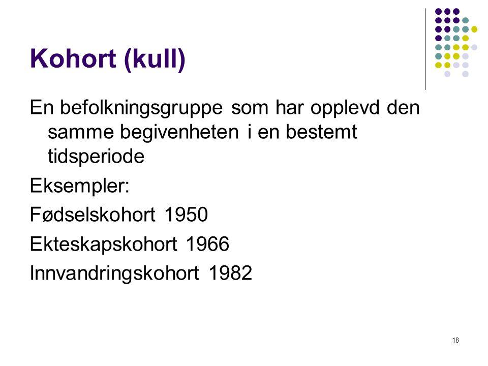 18 Kohort (kull) En befolkningsgruppe som har opplevd den samme begivenheten i en bestemt tidsperiode Eksempler: Fødselskohort 1950 Ekteskapskohort 1966 Innvandringskohort 1982