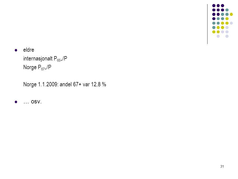 31 eldre internasjonalt P 65+ /P Norge P 67+ /P Norge 1.1.2009: andel 67+ var 12,8 % … osv.