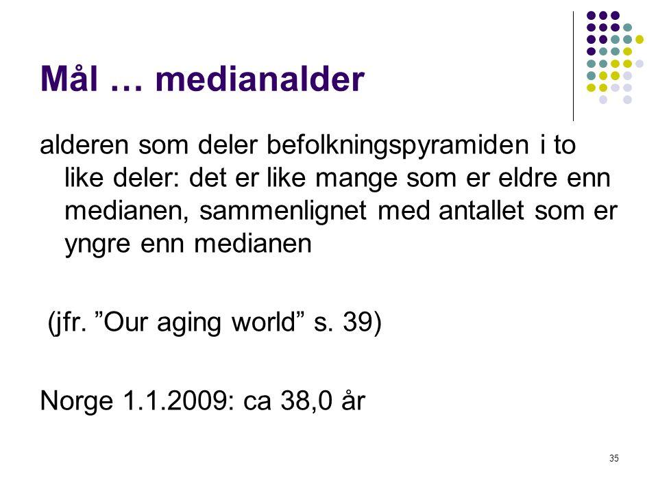 35 Mål … medianalder alderen som deler befolkningspyramiden i to like deler: det er like mange som er eldre enn medianen, sammenlignet med antallet som er yngre enn medianen (jfr.