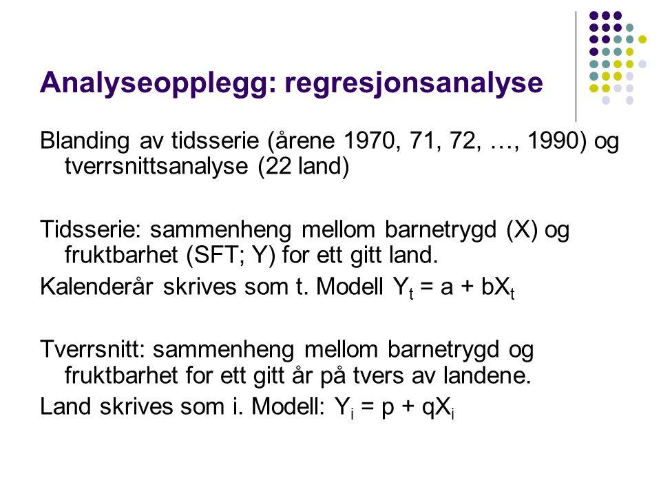 Analyseopplegg: regresjonsanalyse Blanding av tidsserie (årene 1970, 71, 72, …, 1990) og tverrsnittsanalyse (22 land) Tidsserie: sammenheng mellom barnetrygd (X) og fruktbarhet (SFT; Y) for ett gitt land.