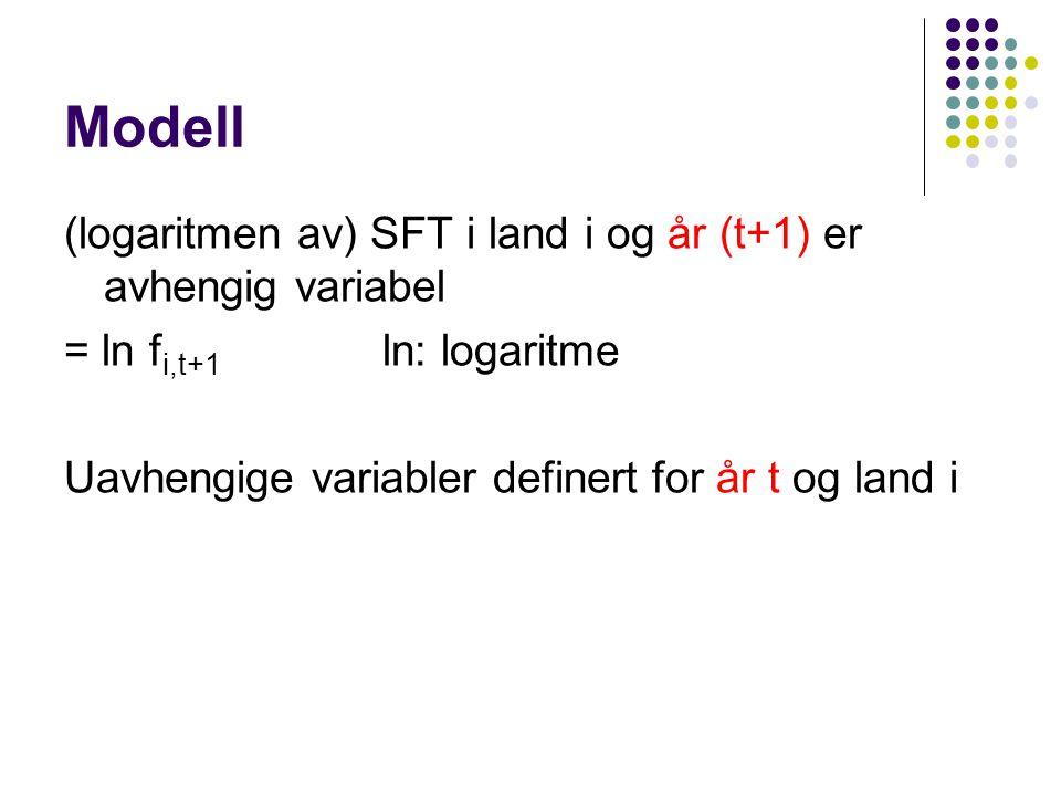 Modell (logaritmen av) SFT i land i og år (t+1) er avhengig variabel = ln f i,t+1 ln: logaritme Uavhengige variabler definert for år t og land i