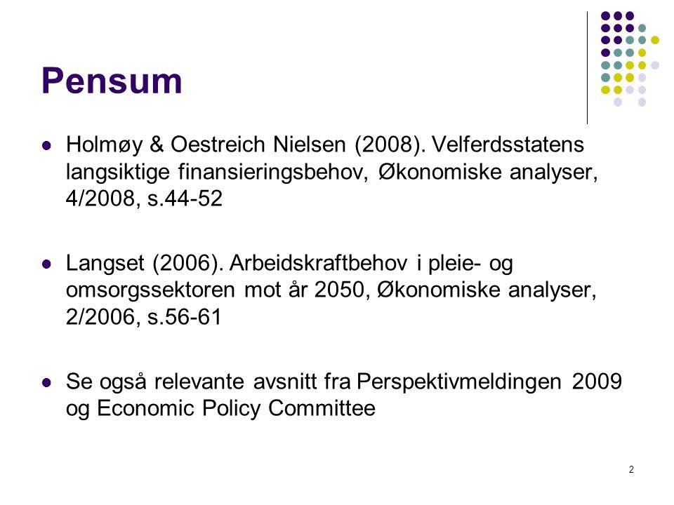 NB: dagens velferdsordinger, inkl.
