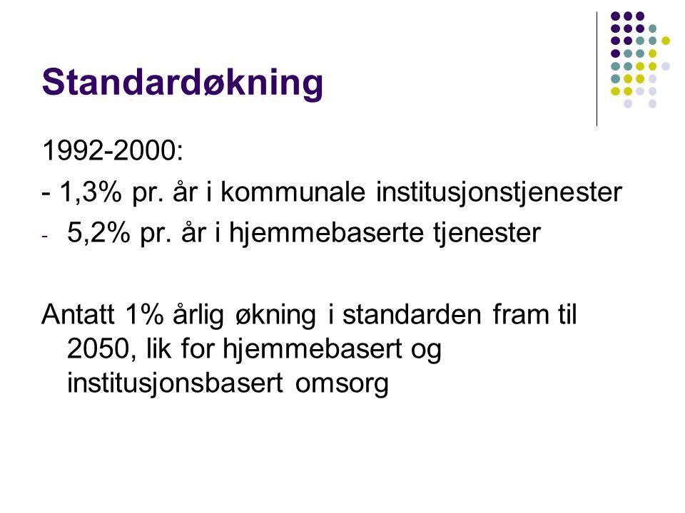 Standardøkning 1992-2000: - 1,3% pr. år i kommunale institusjonstjenester - 5,2% pr.