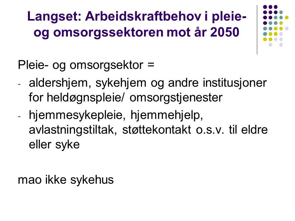 Langset: Arbeidskraftbehov i pleie- og omsorgssektoren mot år 2050 Pleie- og omsorgsektor = - aldershjem, sykehjem og andre institusjoner for heldøgnspleie/ omsorgstjenester - hjemmesykepleie, hjemmehjelp, avlastningstiltak, støttekontakt o.s.v.