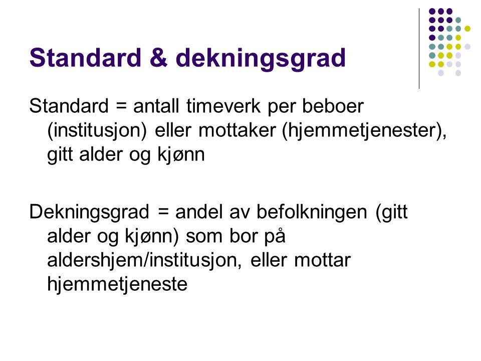 Standard & dekningsgrad Standard = antall timeverk per beboer (institusjon) eller mottaker (hjemmetjenester), gitt alder og kjønn Dekningsgrad = andel av befolkningen (gitt alder og kjønn) som bor på aldershjem/institusjon, eller mottar hjemmetjeneste