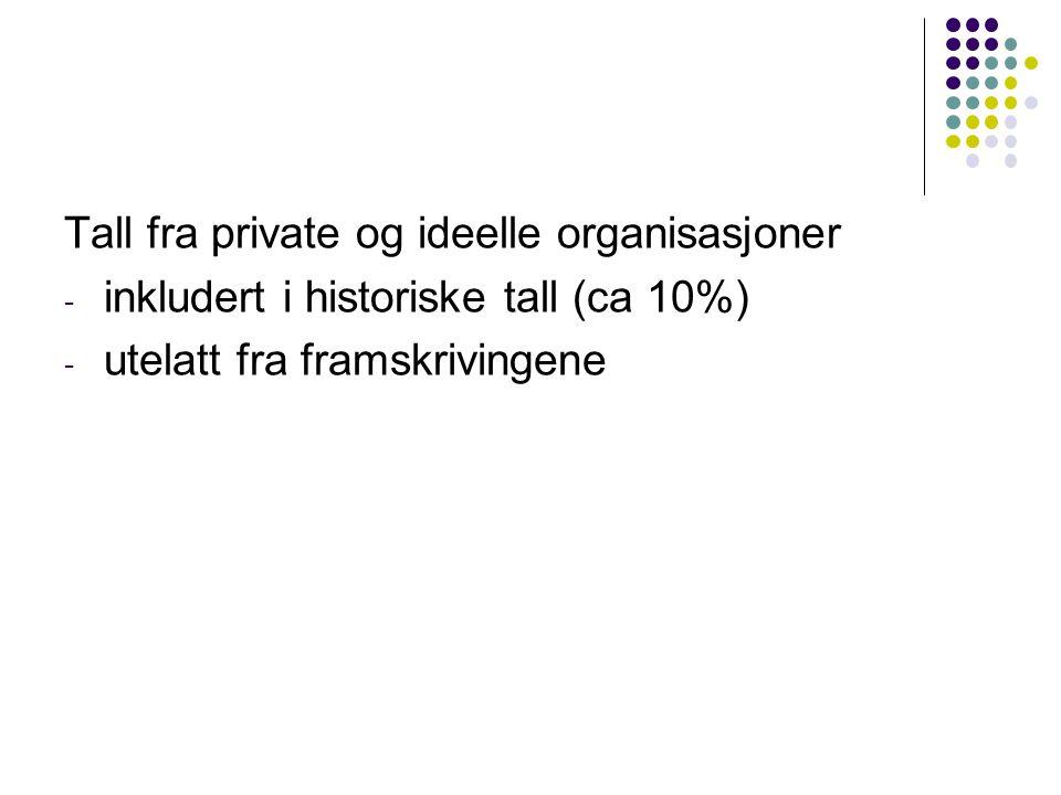 Tall fra private og ideelle organisasjoner - inkludert i historiske tall (ca 10%) - utelatt fra framskrivingene
