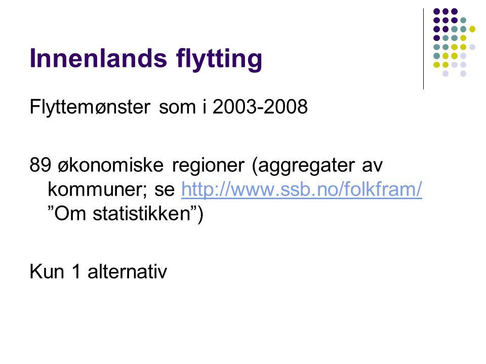 Innenlands flytting Flyttemønster som i 2003-2008 89 økonomiske regioner (aggregater av kommuner; se http://www.ssb.no/folkfram/ Om statistikken )http://www.ssb.no/folkfram/ Kun 1 alternativ