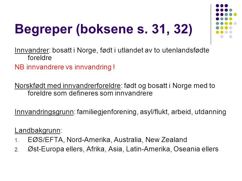 Begreper (boksene s. 31, 32) Innvandrer: bosatt i Norge, født i utlandet av to utenlandsfødte foreldre NB innvandrere vs innvandring ! Norskfødt med i
