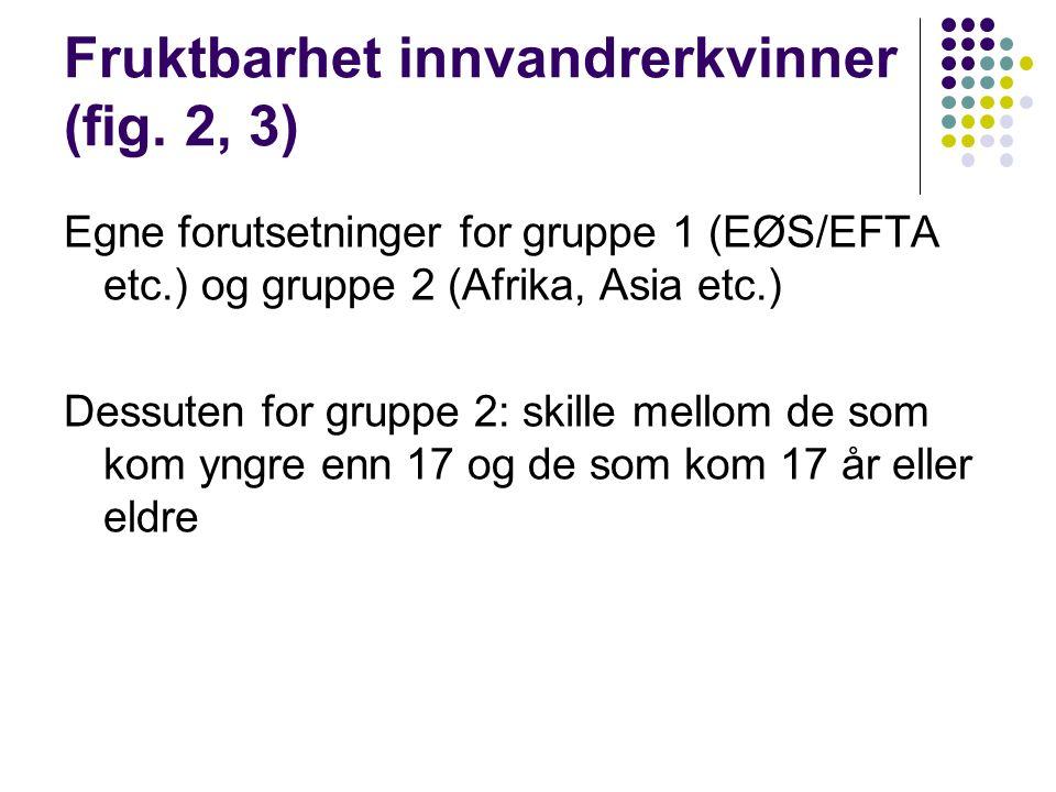 Fruktbarhet innvandrerkvinner (fig. 2, 3) Egne forutsetninger for gruppe 1 (EØS/EFTA etc.) og gruppe 2 (Afrika, Asia etc.) Dessuten for gruppe 2: skil