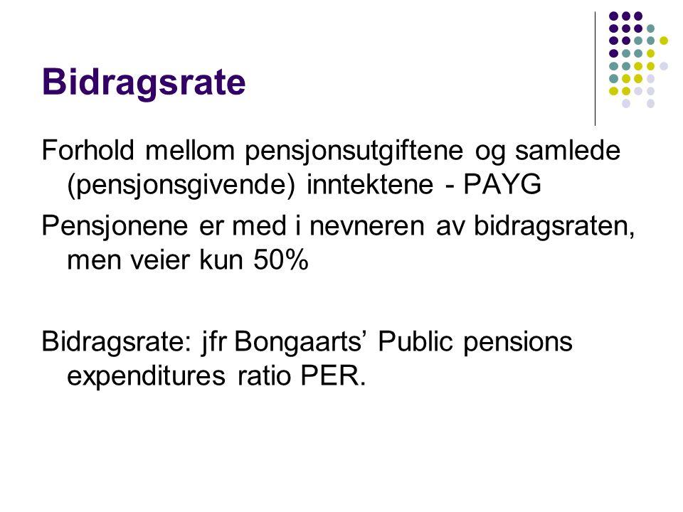 Bidragsrate Forhold mellom pensjonsutgiftene og samlede (pensjonsgivende) inntektene - PAYG Pensjonene er med i nevneren av bidragsraten, men veier kun 50% Bidragsrate: jfr Bongaarts' Public pensions expenditures ratio PER.