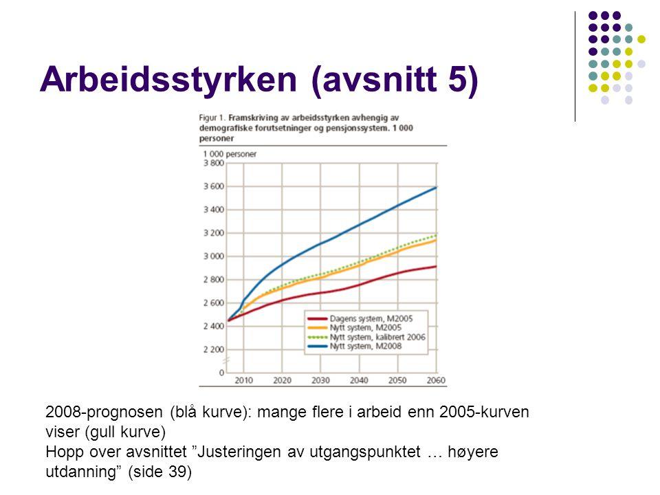 Arbeidsstyrken (avsnitt 5) 2008-prognosen (blå kurve): mange flere i arbeid enn 2005-kurven viser (gull kurve) Hopp over avsnittet Justeringen av utgangspunktet … høyere utdanning (side 39)