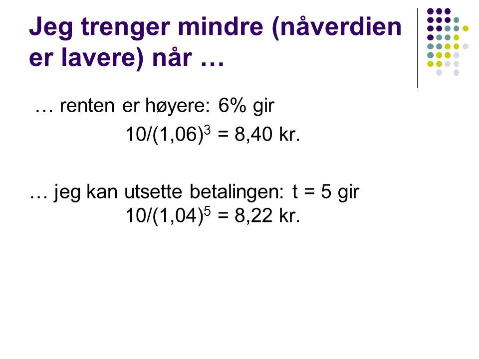 Jeg trenger mindre (nåverdien er lavere) når … … renten er høyere: 6% gir 10/(1,06) 3 = 8,40 kr.