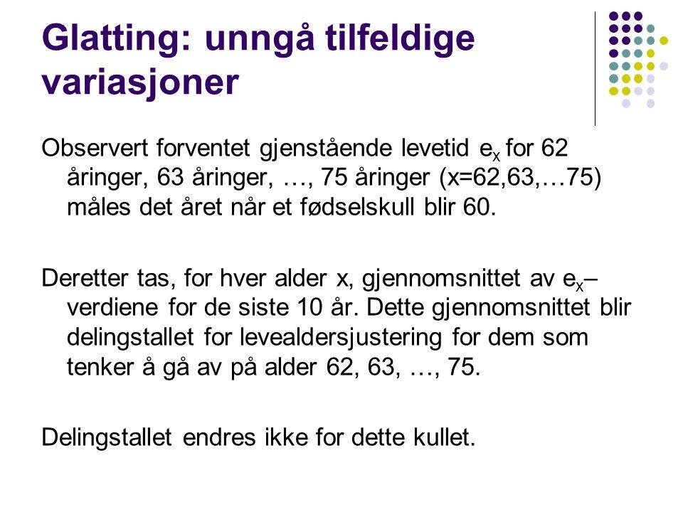 Glatting: unngå tilfeldige variasjoner Observert forventet gjenstående levetid e x for 62 åringer, 63 åringer, …, 75 åringer (x=62,63,…75) måles det året når et fødselskull blir 60.